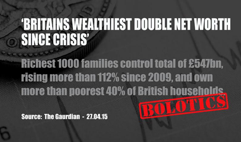 Wealthiest Double Net Worth